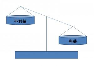 20120717_天秤のコピー